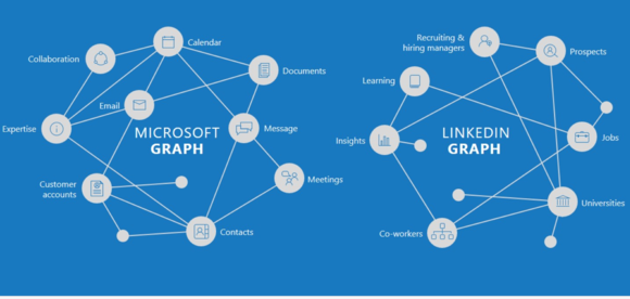 linkedin-microsoft-graphs-100665888-large